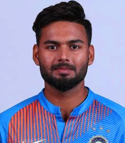 Rishabh Pant Profile Photo - India Cricket Player Rishabh Pant Image.