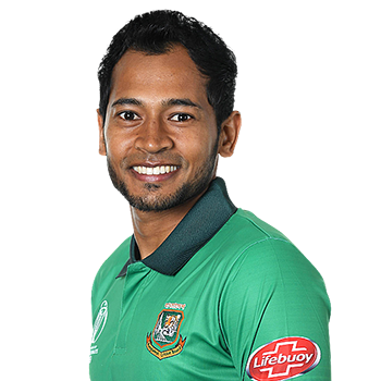 Mushfiqur Rahim Profile Photo - Bangladeshi Cricketer Mushfiqur Rahim's Wiki, Age, Bio, Cricket career stats, Records, ICC Ranking, Family along with latest Pictures, Images and News.c