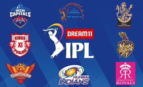 KKR IPL 2020 Schedule: Kolkata Knight Riders Fixtures, Dates, Timings, Venues of Dream11 IPL 13