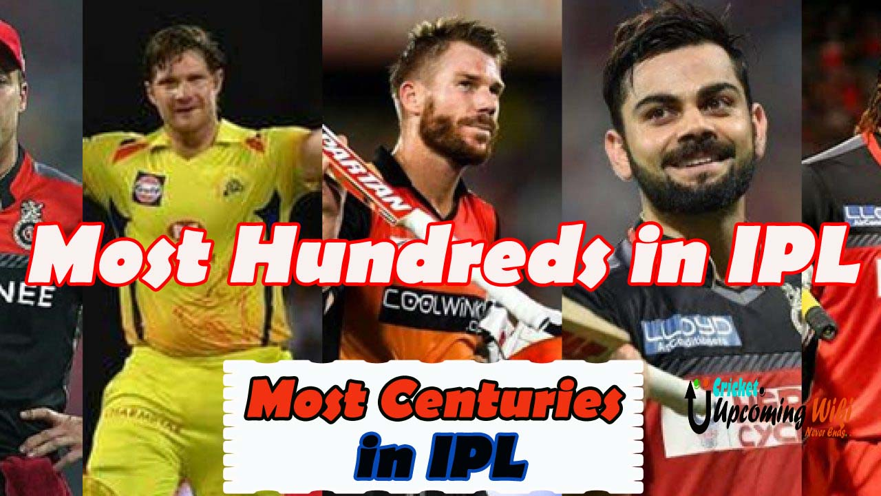 Most hundreds in IPL: Most centuries in IPL history - IPL 2020 Most centuries by a Batsman in IPL history - Check here IPL 2020 Most Most centuries, 100s, Players List, Batsman, Records on Cricket Upc