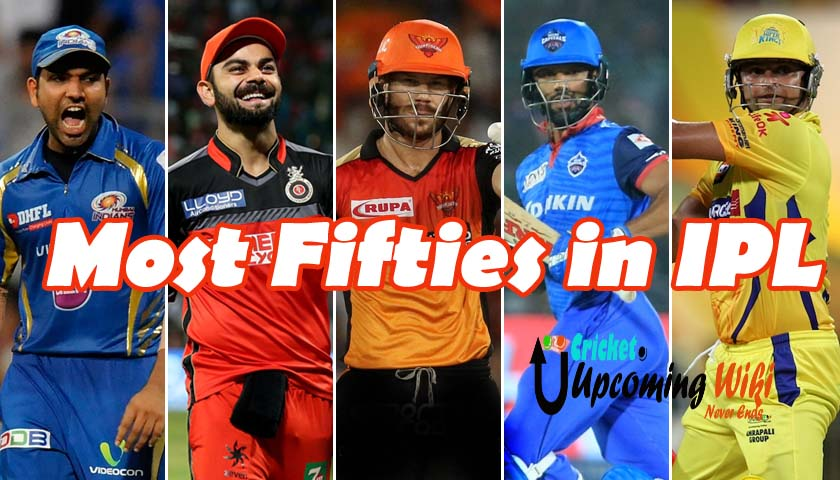 IPL 2020 Most Fifties - IPL 2020 Most Fifties by a Batsman in IPL history - Check here IPL 2020 Most Fifties, 50s, Players List, Batsman, Records on Cricket Upcoming Wiki.