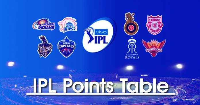 IPL 2021 Points Table, IPL 2021 Team Standings, Rankings, their Match Win, Loss, Tie, Net Run Rate
