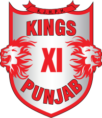 Kings XI Punjab (KXIP) IPL Team logo - You will find here Kings XI Punjab (KXIP) IPL T20 Team Upcoming Matches Schedule, Result, Players List along with IPL T20 Team Kings XI Punjab (KXIP) Match and player latest News and Photos.