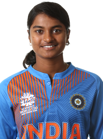 Dayalan Hemalatha Profile Photo - Indian women's Cricketer Dayalan Hemalatha Wiki, Age, Bio, Cricket career stats, Records, ICC Ranking, Family along with latest Pictures, Images and News.