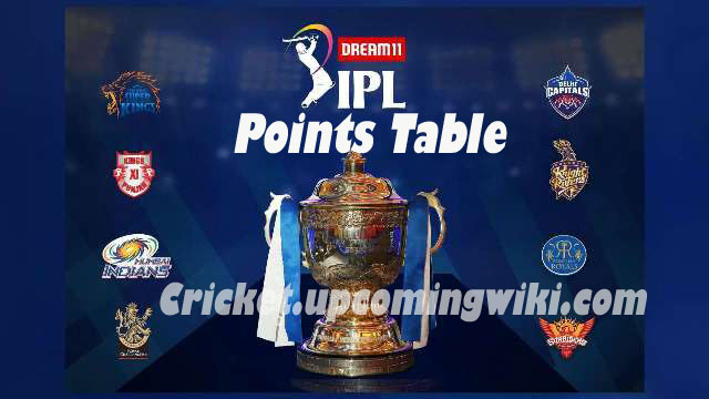 IPL 2020 Points Table, IPL 13 Team Standings, Rankings, their Match Win, Loss, Tie, Net Run Rate